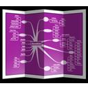 Import von Mindmap Dateien möglich